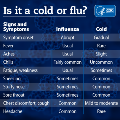 cold-or-flu-small